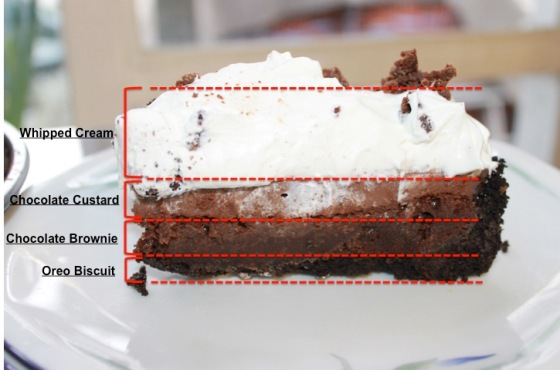 Mud Pie Analysis